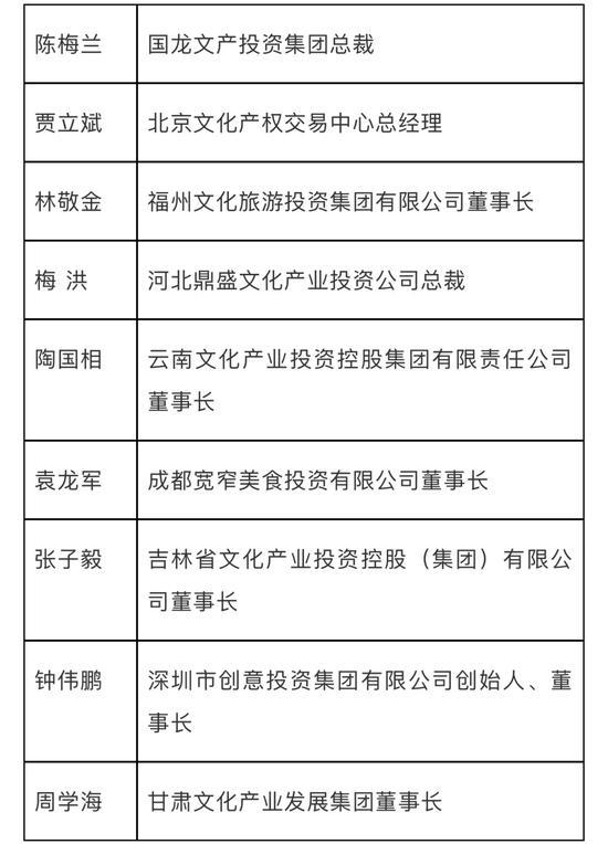 文化旅游类(7人)