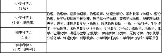 宁波市水利局直属单位