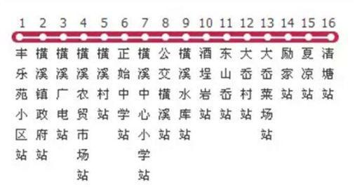 宁波640—2路公交车(5月1日更新)