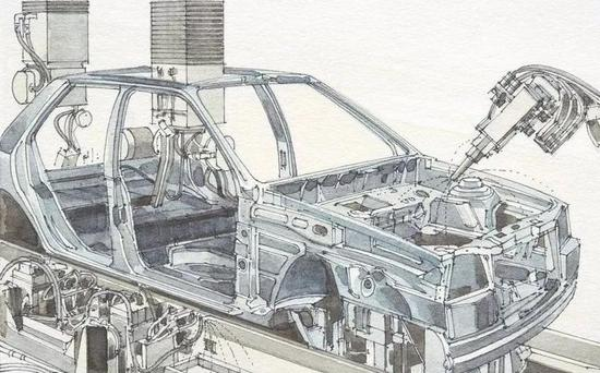 推进汽车产业集群发展
