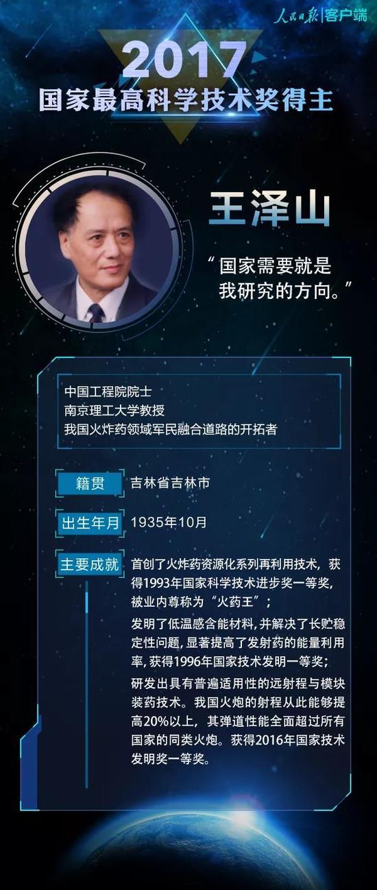 年过八旬的王泽山,一生专注于研究火炸药,突破了多项世界性的瓶颈技术。