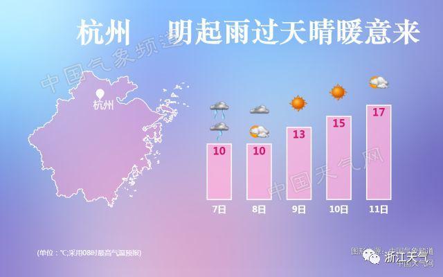 周五开始,全省天气均以晴到多云为主,气温也会稳步上升。