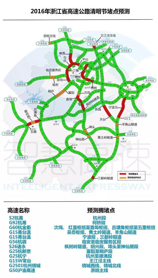 清明假期省内高速免费3天 高速预测堵点公布