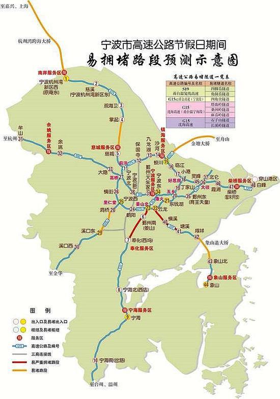 宁波国庆期间出行指南已出炉 高速易堵路段全预测
