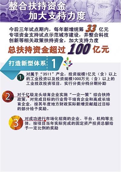 """宁波22条新政推进""""中国制造2025""""试点"""
