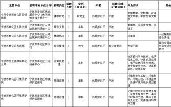 奉化象山北仑要招事业编135人
