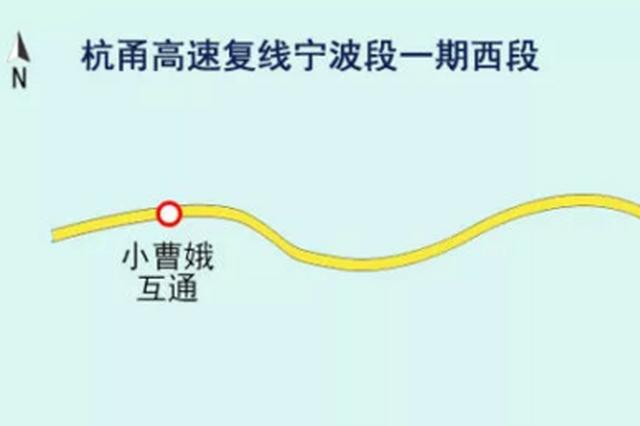 杭甬高速复线宁波段一期工程取得重大进展