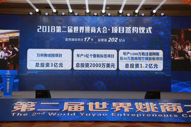 第二届世界姚商大会在余姚举行 各领域知名人士参加