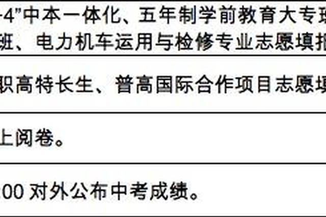 志愿填报及录取信息 宁波中心城区考生请收藏