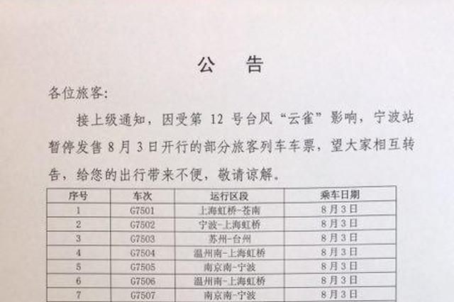 宁波站暂停发售58趟高铁车票 主要涉及上海南京等方向