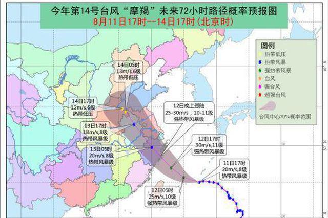 台风摩羯或12日登陆浙中北部 宁波将有大到暴雨