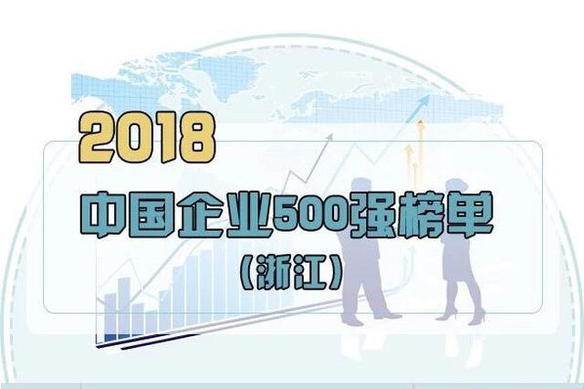 中国企业500强昨日出炉 宁波共有9家企业上榜