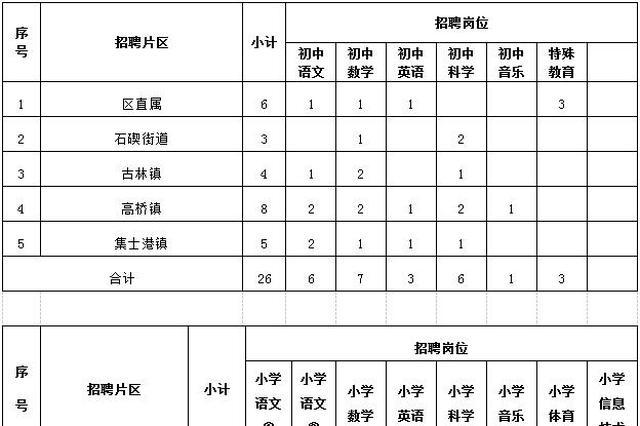 甬一大波招聘岗位发布 465个事业编还有11场高校招聘会