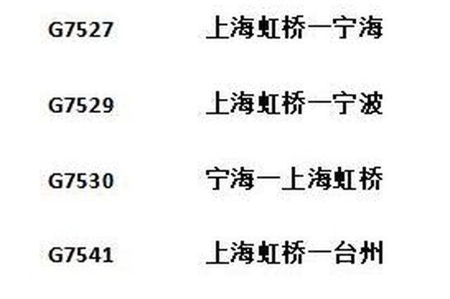 坐复兴号回家过年 1月5日起有20班次经停宁波