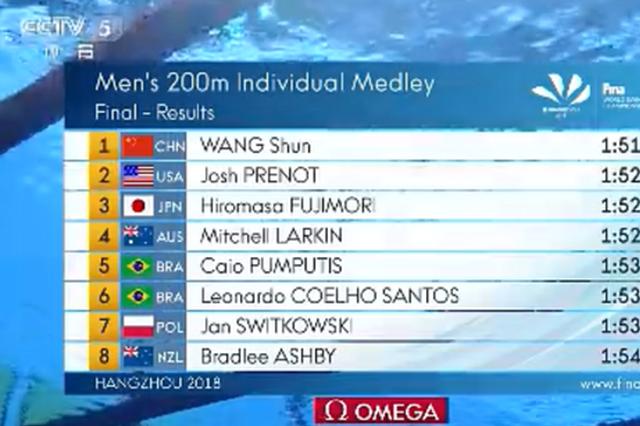 中国队首金 杭州短池世游赛汪顺夺200米个人混合泳金牌