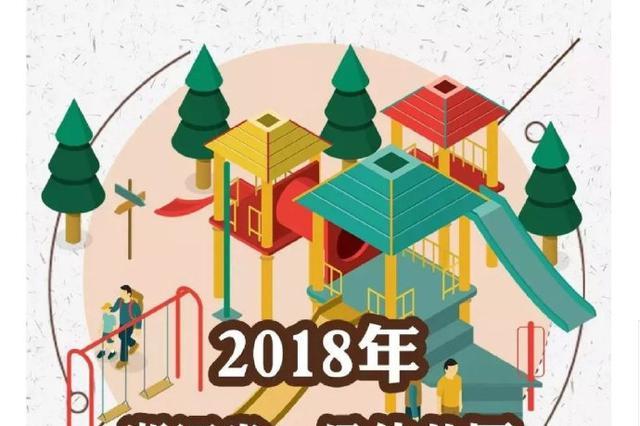 宁波7所幼儿园认定为浙江省一级幼儿园 有你家门口的吗