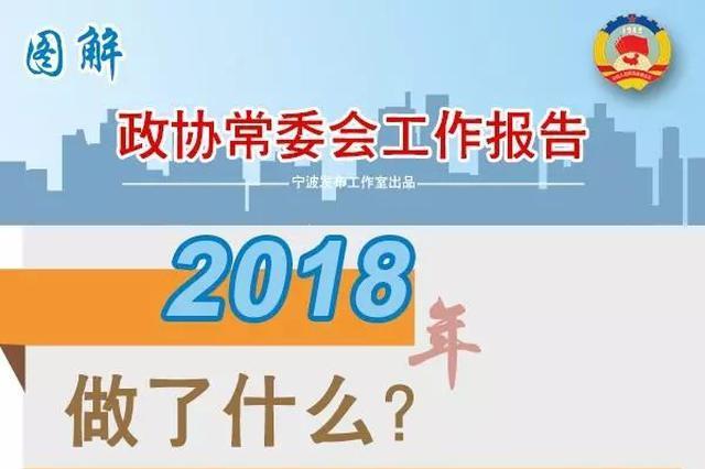 政协第十五届宁波市委员会第三次会议正式开幕