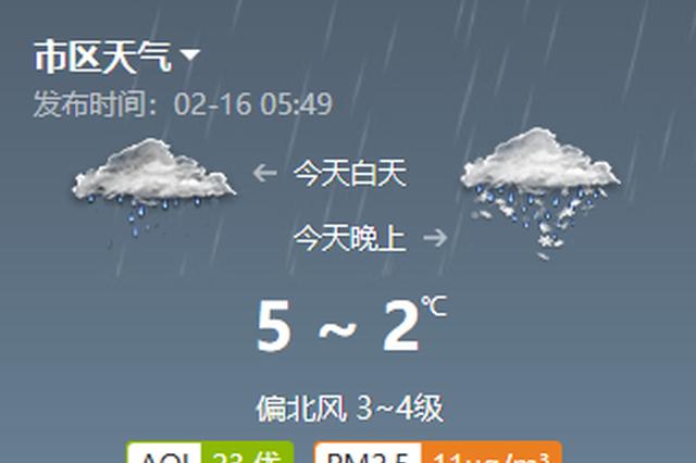 宁波今天阴有雨 下午起阴有雨或雨夹雪