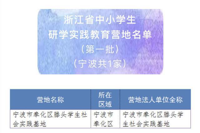 浙江省研学实践教育基地营地名单公布 宁波有6家