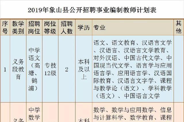 象山教育局发布2019年教师招聘公告 事业编制招聘计划