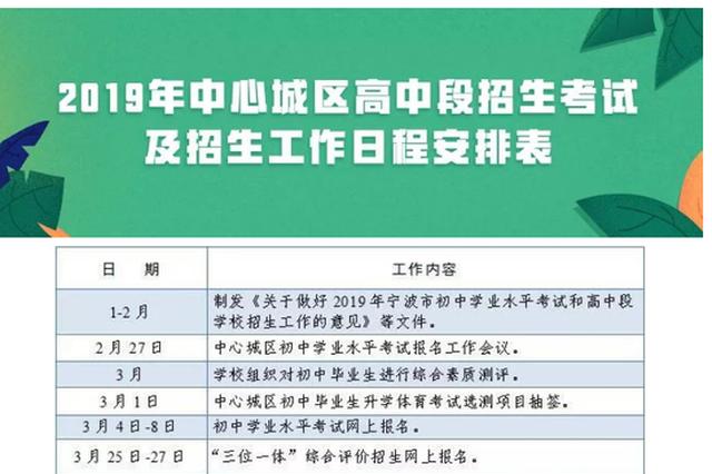 2019年宁波中心城区中考招生?#25165;?#20986;炉