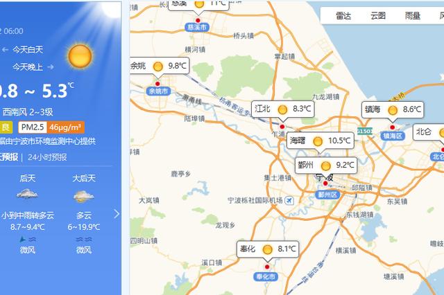 宁波本周天气晴多雨少 今日西北风天晴到少云