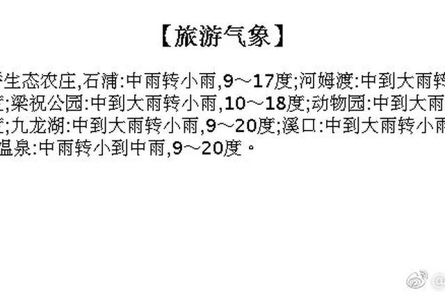宁波今天阴有阵雨或雷雨 最高气温17~18度