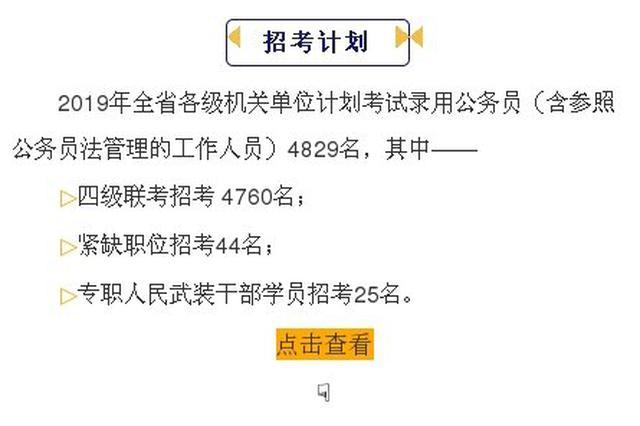今年省考公务员涉宁波岗位公布 将于4月16日开始报名