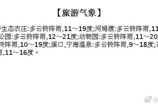 宁波今日天气晴到多云夜里转阴天 最高气温21摄氏度