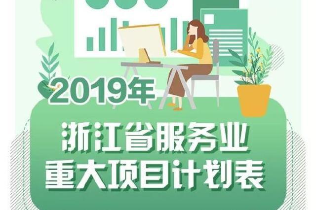 2019浙江省服务业重大项目计划248个 宁波有这几个