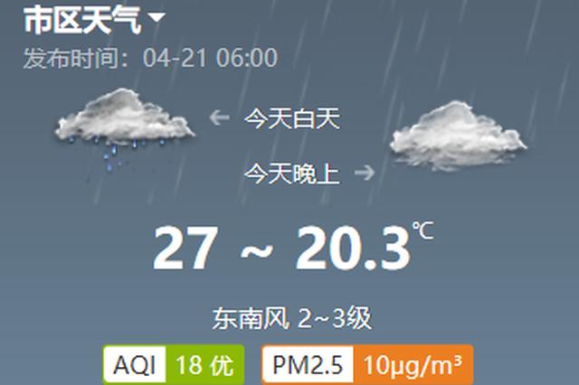 宁波今日多云傍晚时有阵雨 东南风3级最高气温28度