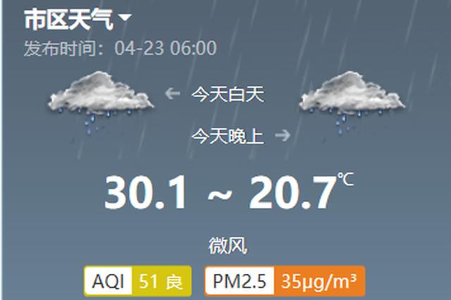 宁波今日阴到多云部分有雾 傍晚或有阵雨最高28度