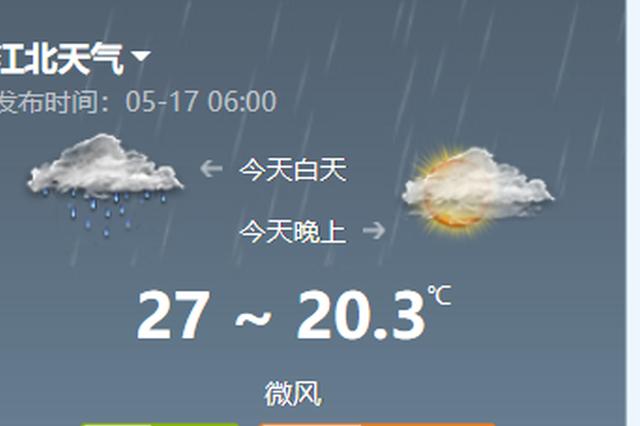 宁波今日阴有阵雨局部雷雨 东到东南风最高28度