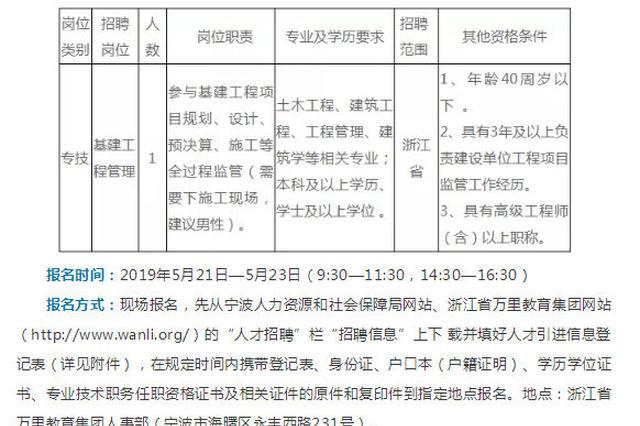 宁波部分单位发布新通告 新一批事业编开始招聘