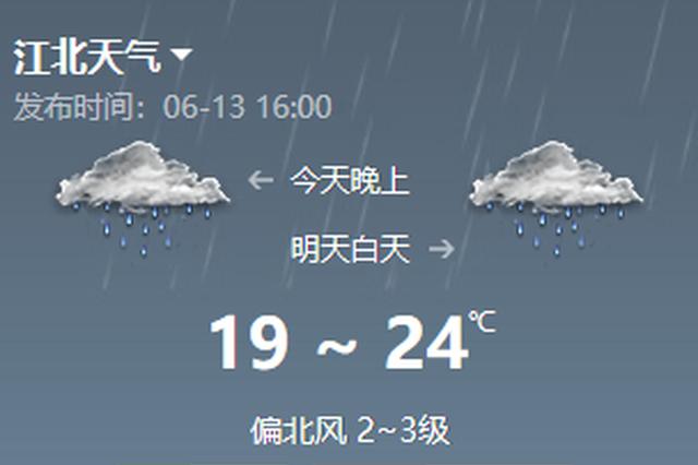 宁波今日下午雨止转阴 偏北风3级最高气温25度