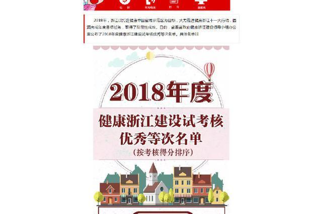 宁波入围2018年度健康浙江建设试考核优秀名单