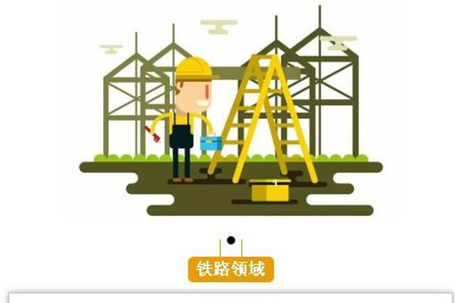 杭绍甬智慧高速公路建设 宁波基础设施建设再发力