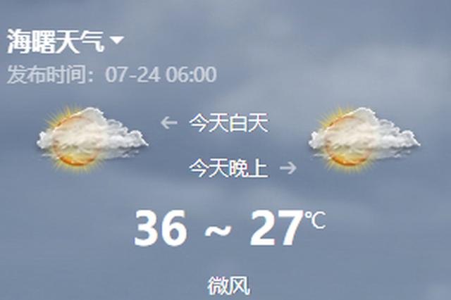 宁波今日晴到多云午后有雷阵雨 最高气温可达37度