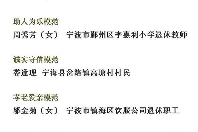 省委省政府表彰第六届浙江省道德模范 宁波上榜3人