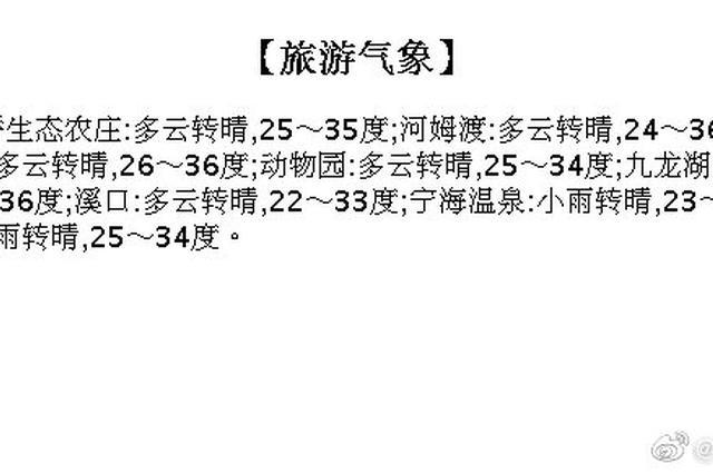 宁波部分地区最高温可达35摄氏度 注意防暑降温