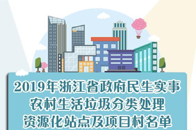 浙江打农村生活垃圾分类处理项目村 甬部分村上榜