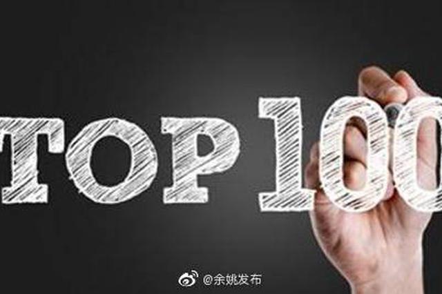 一批姚企上榜宁波百强企业榜 四项榜单26家企业上榜