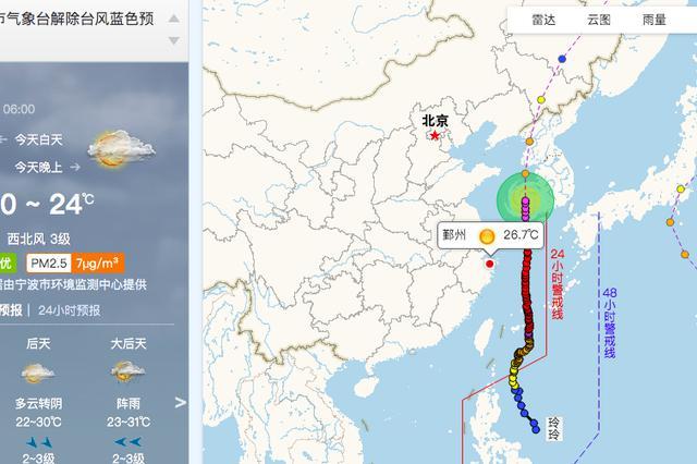 宁波今日多云局部有阵雨 最高温度30至32摄氏度