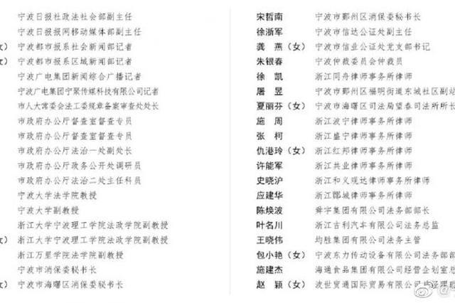 宁波60位市民聘为特邀行政执法监督员 实行监督工作
