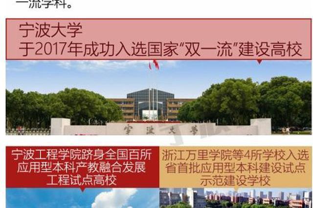 新中国成立70周年 宁波教育实现跨越式的成就发展