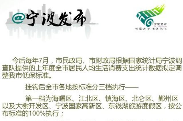 宁波改革低保标准调整机制 与居民人均生活消费挂钩