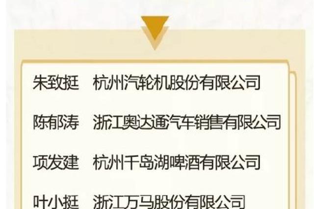浙江省劳动先进表彰会召开 宁波多组集体个人获表彰