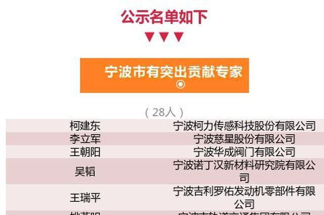 宁波市有突出贡献专家等拟入选名单出炉 进入公示期