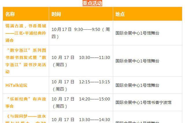 今日起浙江书展开始 宁波主会场重点活动预览
