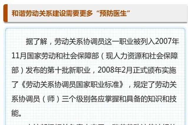宁波紧缺劳动关系协调员 持证不到500人上岗有补贴